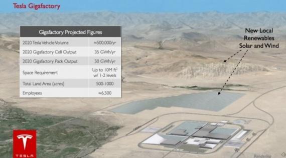Baterias Teslas y su nueva planta la Gigafactory